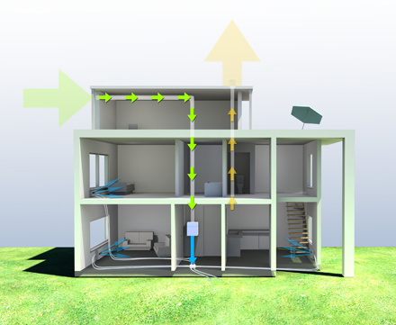 La ventilation : un aspect important de l'habitation