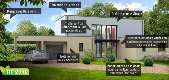proc dures d 39 attestation des rt2012 ce qu 39 il faut savoir. Black Bedroom Furniture Sets. Home Design Ideas