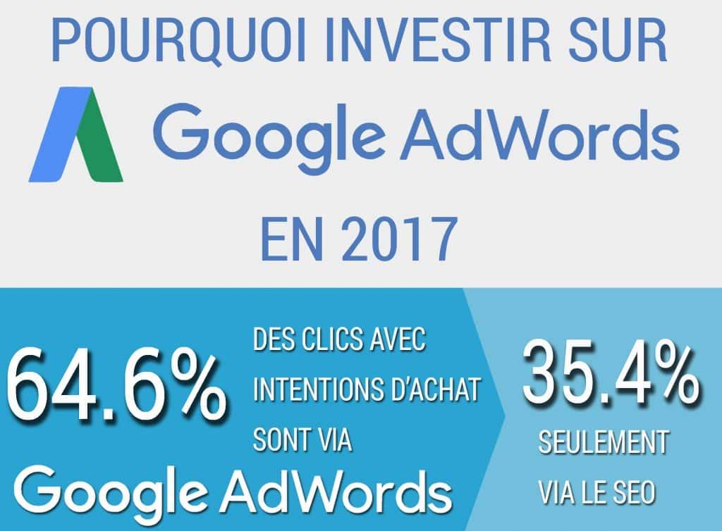 Les nouveautés de Google AdWords en 2017 : Pourquoi Investir ?